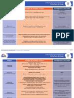 Fiche Évaluation Des Risques Professionnels - 25 - Entretien Du Linge (1)