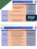 Fiche Évaluation Des Risques Professionnels - 28 - Intervention Dans Les Réseaux d'Assainissement (1)
