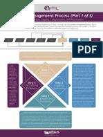 itil-problem-management-process-poster-series-part-1.pdf