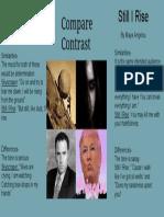 compare 2fcontrast poems poster - brandon siman