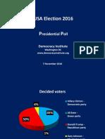 DI USA Election Poll 2016