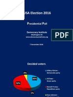 DI USA Election Poll 2016