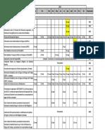 Calendario Presentaciones SSN - 2014