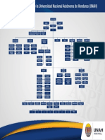 organigrama-unah.pdf
