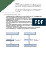 Data Link Layer - Osi Model