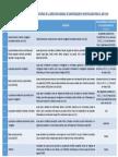 Calendario de convocatorias 2016 de la DGUI v20160601.pdf