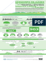 Infografi a Greenhouse Gas Emissions AME RICA LATINA Y CARIBE