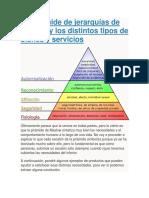 La Pirámide de Jerarquías de Maslow
