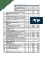 Presupuesto Santo DomingoO