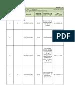 Actividad Matriz Legal Evidencia Cuatro Actividad 1