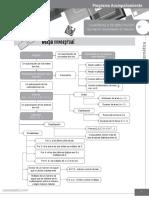 MT22-01 Cuadernillo Ejercitación Generalidades de Números