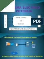 2 Organizacion Del Sep Nacional Enfoque Sistemas