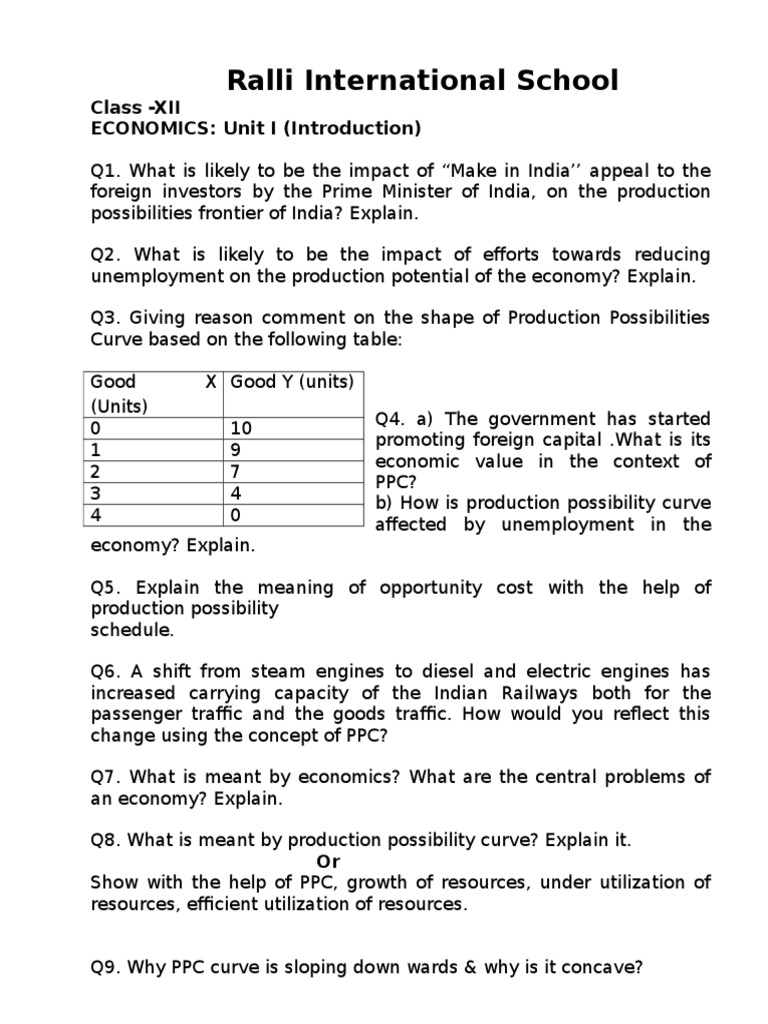Eco Class Xii Worksheets Demand Price Elasticity Of Demand