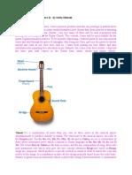 Basic Chords of Guitar