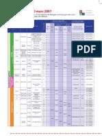 Tarifs  KNE 2007-2008 Ressources numériques pédagogiques