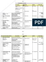 colleges in trichy 1 .pdf