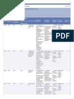 Grid Detalhes Plano Ensino (3)