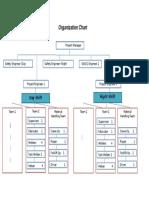Organization Chart.docx
