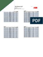Abb Motors Price List