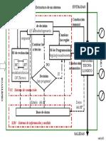 Apunte Estructura de Un Sistema-cast