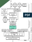 Apunte Estudio y desarrollo de un producto I.ppt