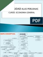 Economia General- Introducción