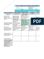 standards smart goals fcs