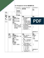 RPH_Numerasi_LINUS_Tahun_1_SJKC[1].docx