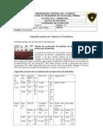 Facilidades de Producción - Deber 04