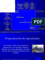 Procesos en Linea Planeamiento y Control de Producción