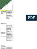 Plan Anual NT2 I Semestre