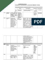 Guia Metodológic Capacitación a integrantes de OSBs