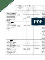Seleccion Barrenas (Proyecto 20-20)