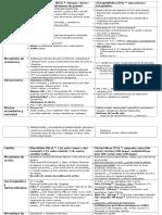 ATBs resumen