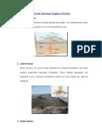 Tipo de Volcanes Según La Forma