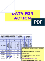 Data for Action