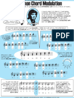0208 Diatonic Common Chord Modulation