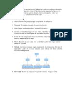 Definicion, Importancia y Tipos de Organigramas