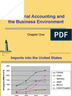 Chapter 01 - Managerial Accounting and the Business Environment