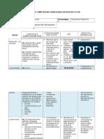 Diseño Plan de Intervanción en Lectura