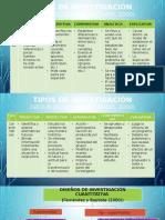 Tipos, Diseño y Metodología de La Investigacion - Importante