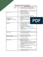 36.Riesgos y Medidas de Prevencion en Trabajos de Albañileri