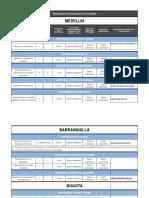 Oferta Académica (Autoguardado)