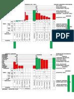 Grafik Imunisasi Dan Kia 2016