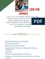 Adulto Joven (20-40 Años)