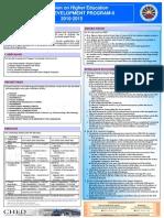 FDP II Brochure