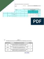 MATRIZ DE IDENTIFICACIÓN DE PELIGROS Y EVALUACIÓN DE RIESGOS (Reparado)