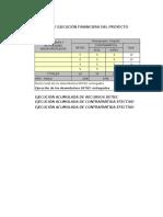 Informe TRIMESTRAL- Cuadro Avance Financiero v2