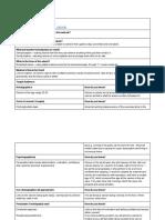 lo1danalysisworksheet