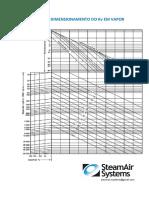 Gráfico Para Dimensionamento Do Kv Em Vapor